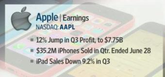 Apple Profits Jump 12% in Q3