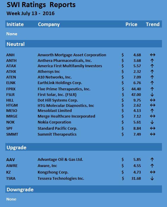 SWI Ratings Report 7.13.16